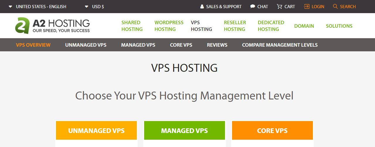 A2Hosting vps review