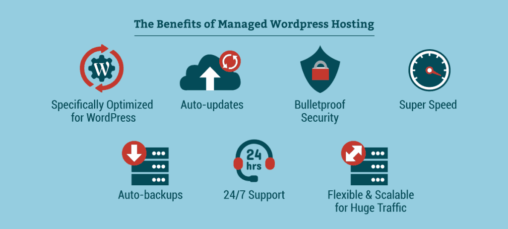 fordele-of-wordpress-hosting