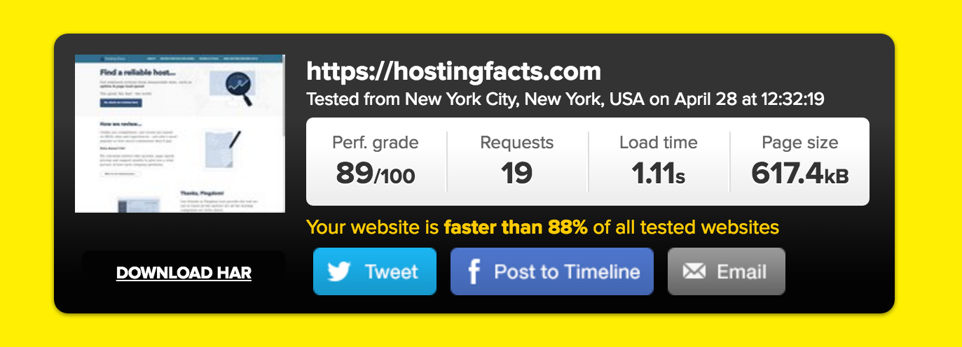 HostingFacts viteza pingdom